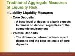 traditional aggregate measures of liquidity risk7