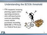 understanding the 250k threshold