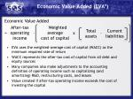 economic value added eva