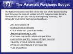 the materials purchases budget