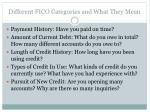 different fico categories and what they mean