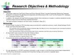 research objectives methodology