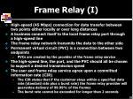frame relay i