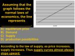assuming that the graph follows the normal laws of economics the line represents