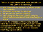 which of the following will have an effect on the gdp of the country