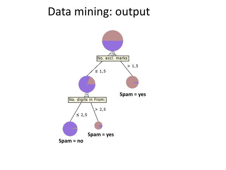Data mining: output