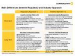 main differences between regulatory and industry approach