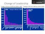 change of leadership
