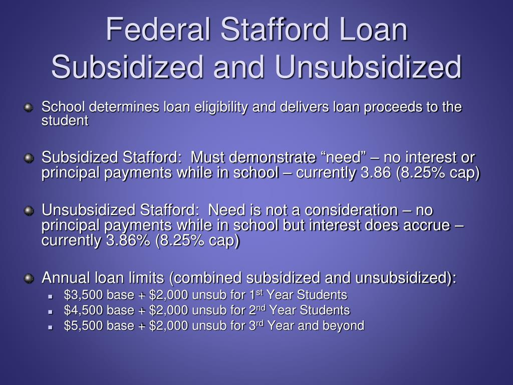what is the federal stafford loan