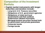 composition of the investment portfolio1