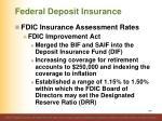 federal deposit insurance6