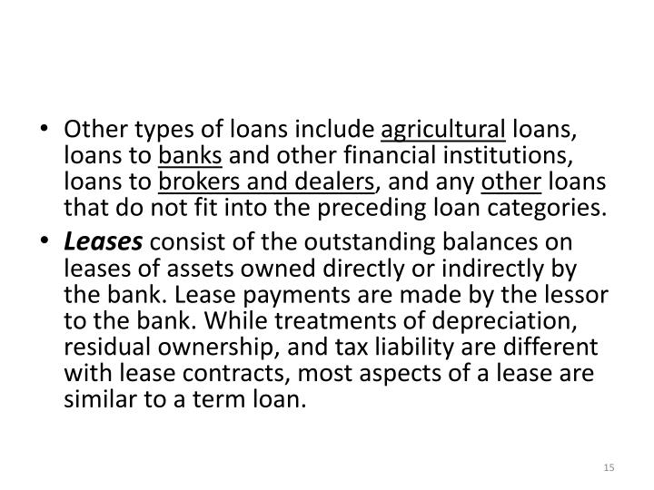 Other types of loans include