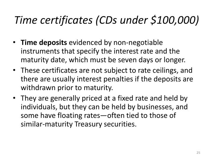 Time certificates (CDs under $100,000)