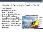 result of germany s feed in tariff