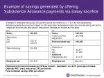 example of savings generated by offering subsistence allowance payments via salary sacrifice