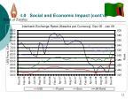 4 0 social and economic impact cont d5