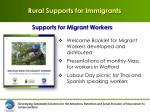rural supports for immigrants1