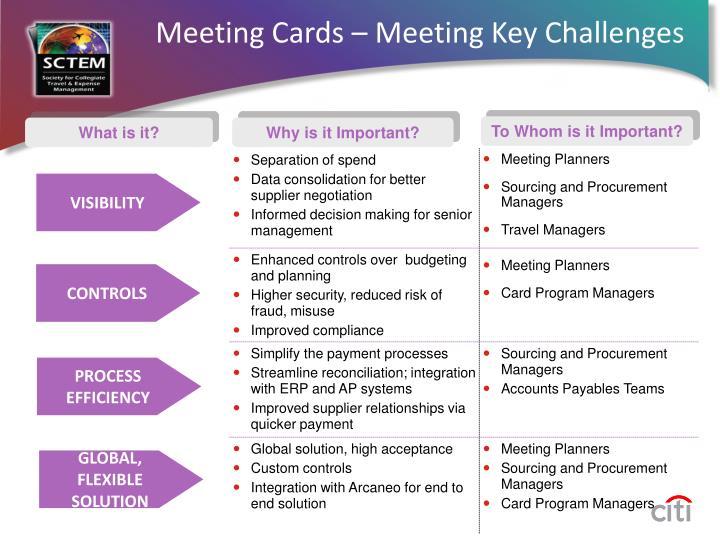 Meeting Cards – Meeting Key Challenges