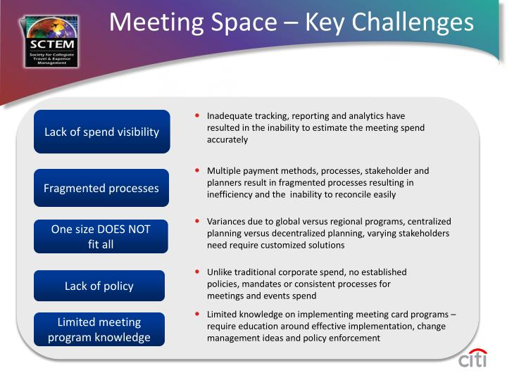 Meeting Space – Key Challenges
