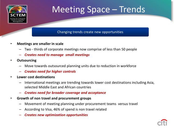 Meeting Space – Trends