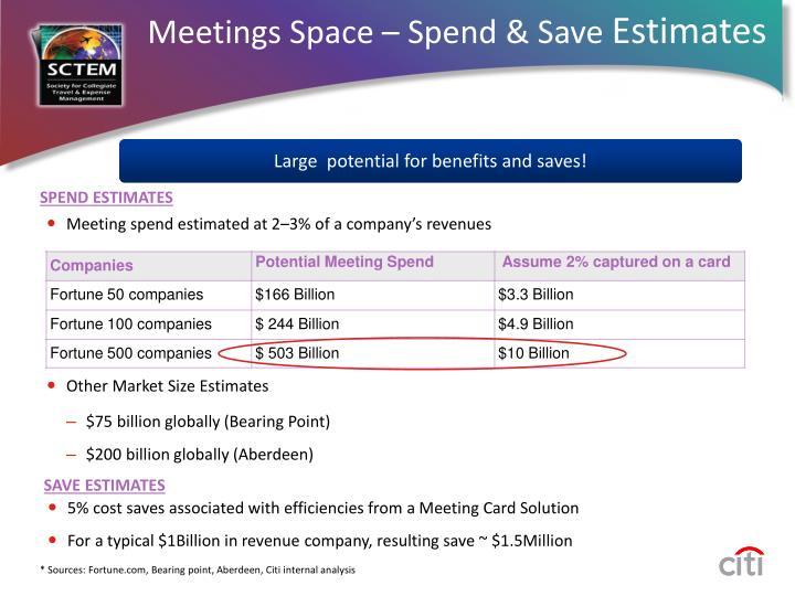 Meetings Space – Spend & Save
