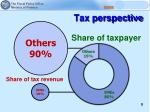 tax perspective