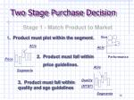 two stage purchase decision