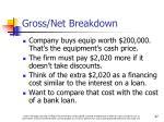 gross net breakdown