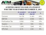 audited group income statement for the year ended december 31 2013