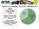 kenya clinker capacity shortfall