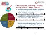 communications marketing customer services stream sample questions