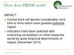 how does prism work