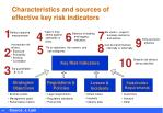 characteristics and sources of effective key risk indicators