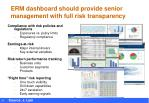 erm dashboard should provide senior management with full risk transparency