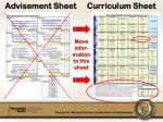 advisement sheet