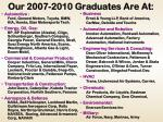 our 2007 2010 graduates are at