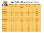 math dual enrollment data