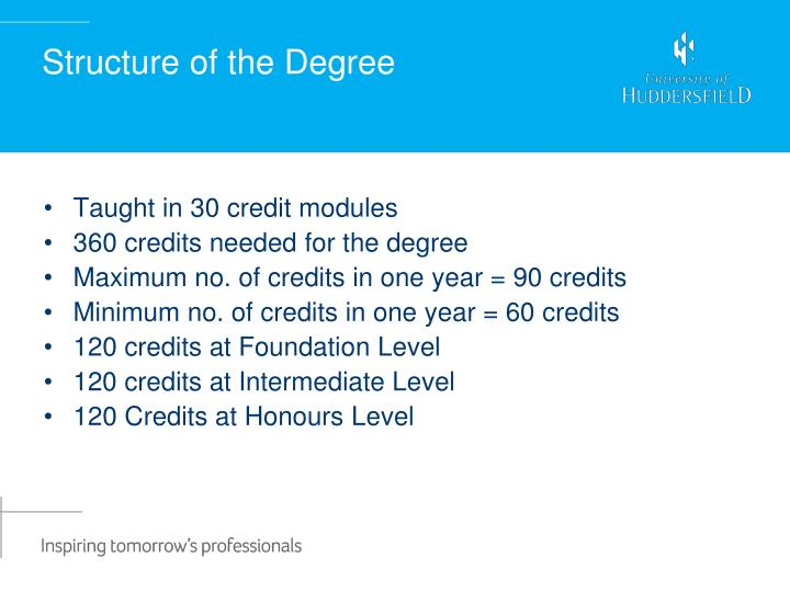 Structure of the Degree