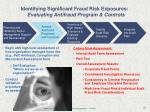 identifying significant fraud risk exposures evaluating antifraud program controls
