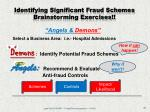 identifying significant fraud schemes brainstorming exercises