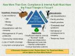 now more than ever compliance internal audit must have the fraud triangle in focus