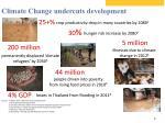 climate change undercuts development