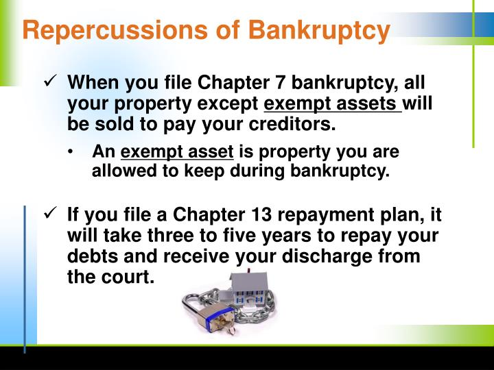 Repercussions of Bankruptcy