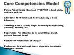 core competencies model1