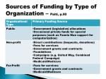 sources of funding by type of organization patti p 90