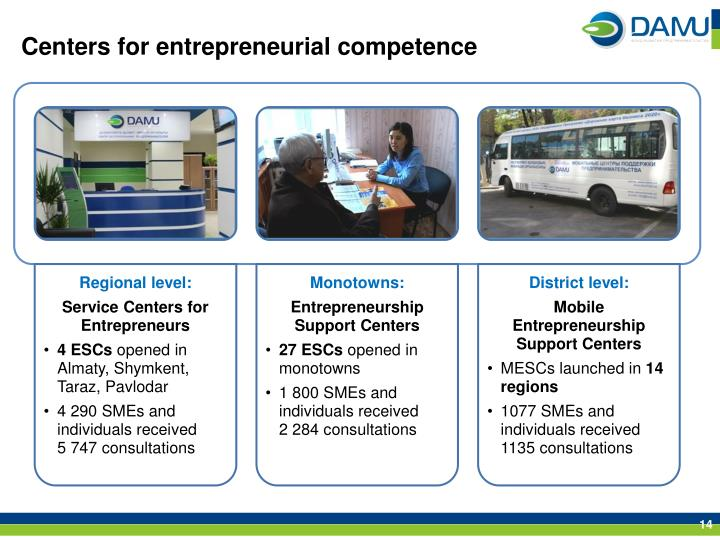 Centers for entrepreneurial competence