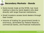 secondary markets bonds