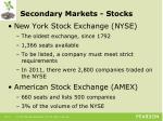 secondary markets stocks3