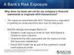 a bank s risk exposure