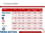 comparables